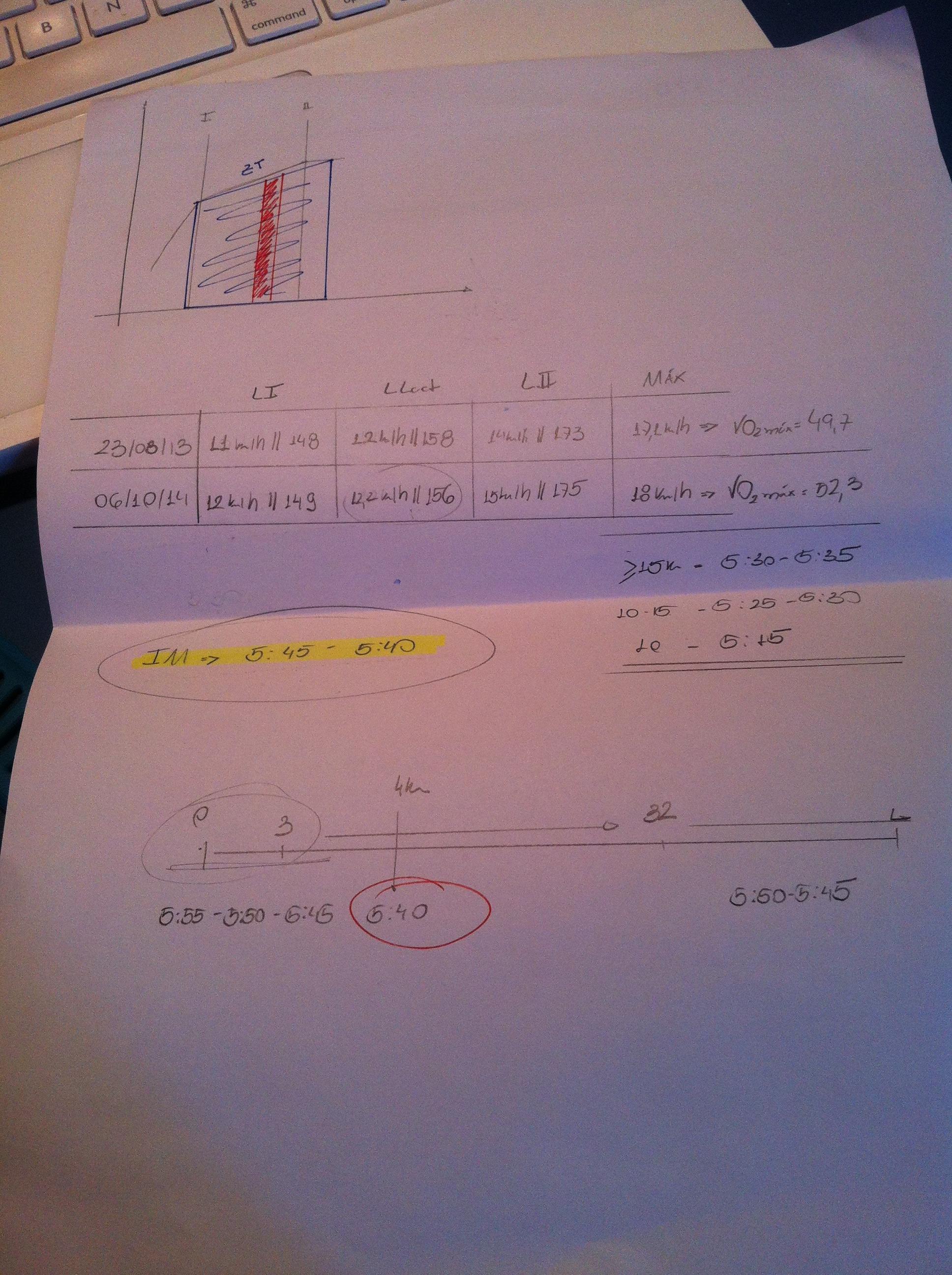 A ilustração do meu exame na Care Club feita pelo Doc!